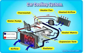 car cooling system